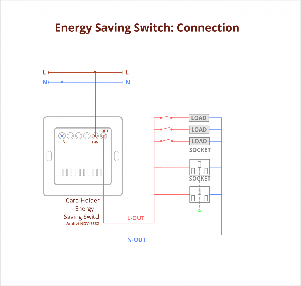 Energy Saving Switch - Example 3 - Connection - Andivi
