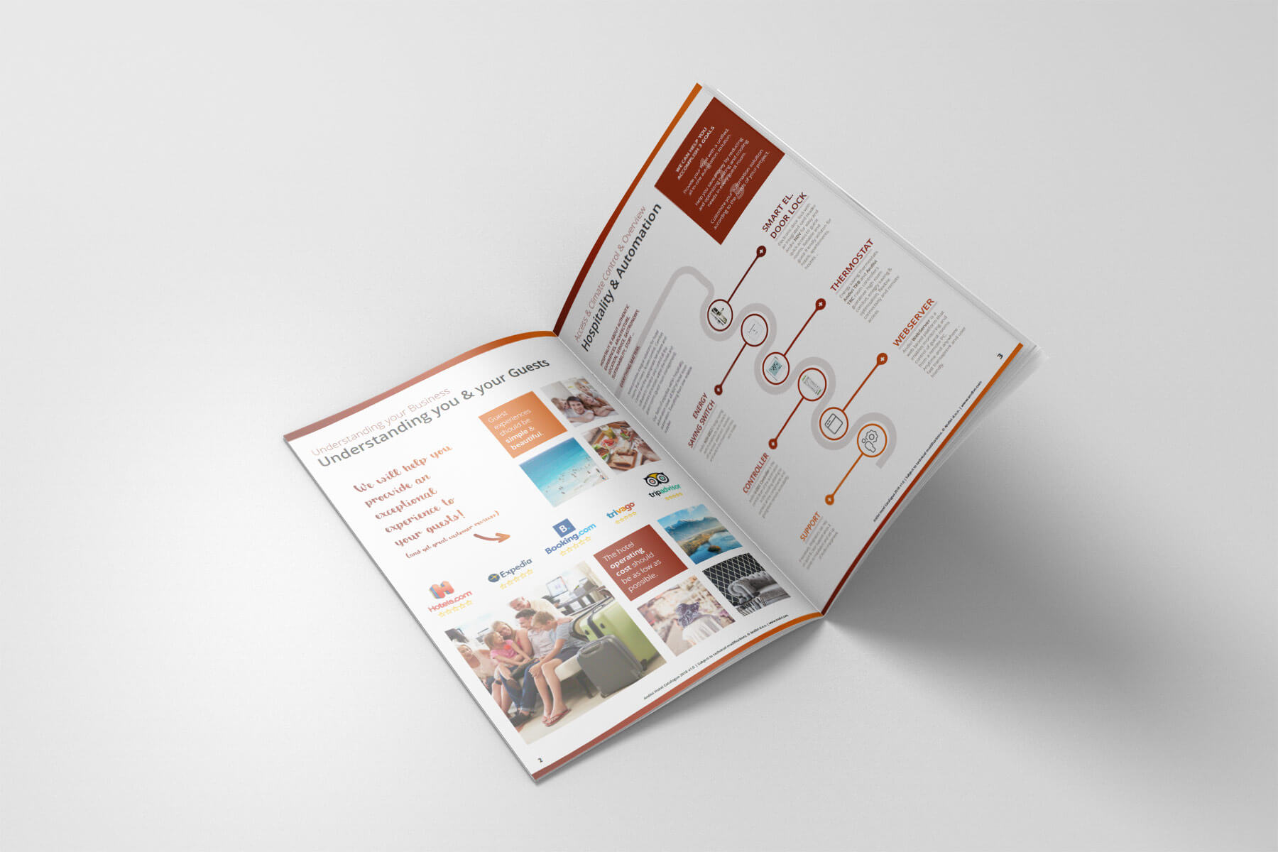 Andivi-katalog-catalog-2018__automatizacija soba_elektronska brava_termostat_kontroler
