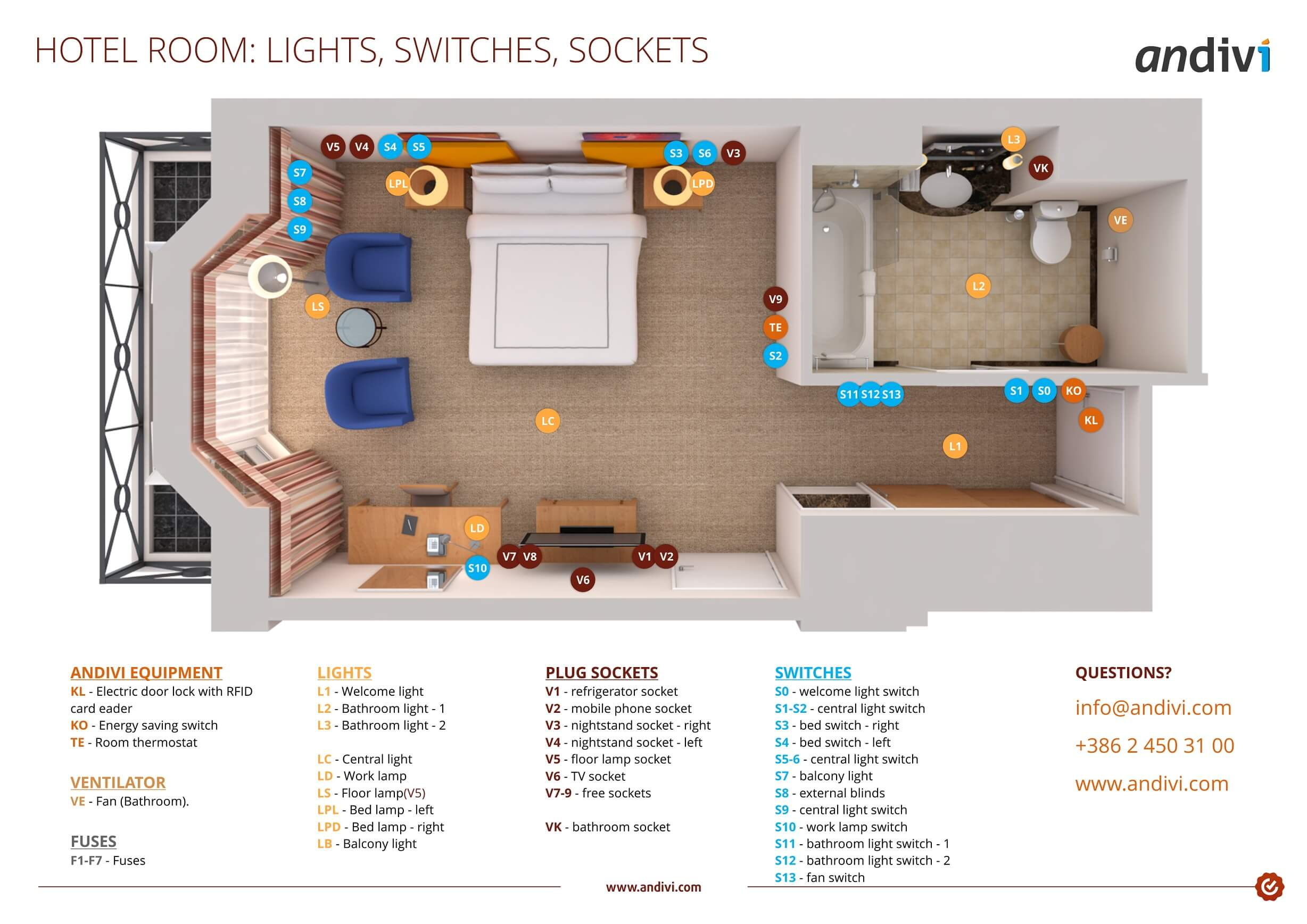 Electrical Installations Layout Plan For A Typical Hotel Power Lock Relay Switch Installation Room Lights Sockets Switches