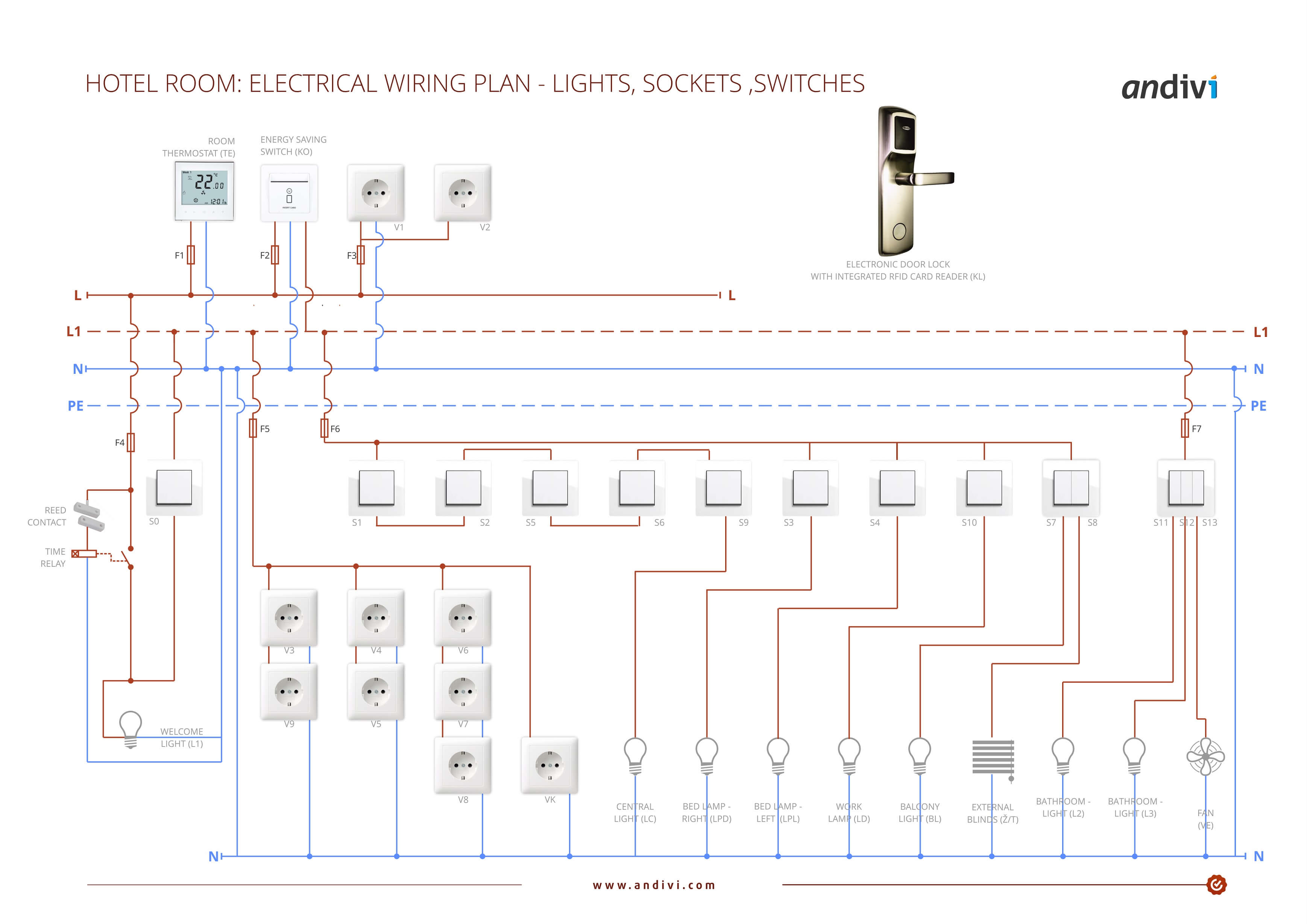 electrical wiring plan - hotel room - lights-sockets-switches