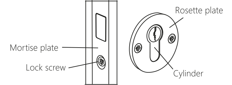 Danalock_Installation guide_navodila za montazo_upute za instalaciju_2_