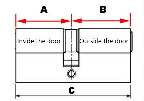 measure cylinder